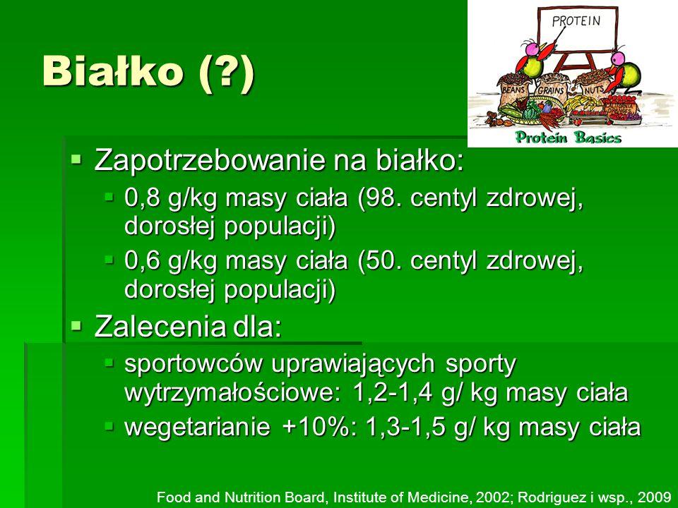 Białko ( ) Zapotrzebowanie na białko: Zalecenia dla: