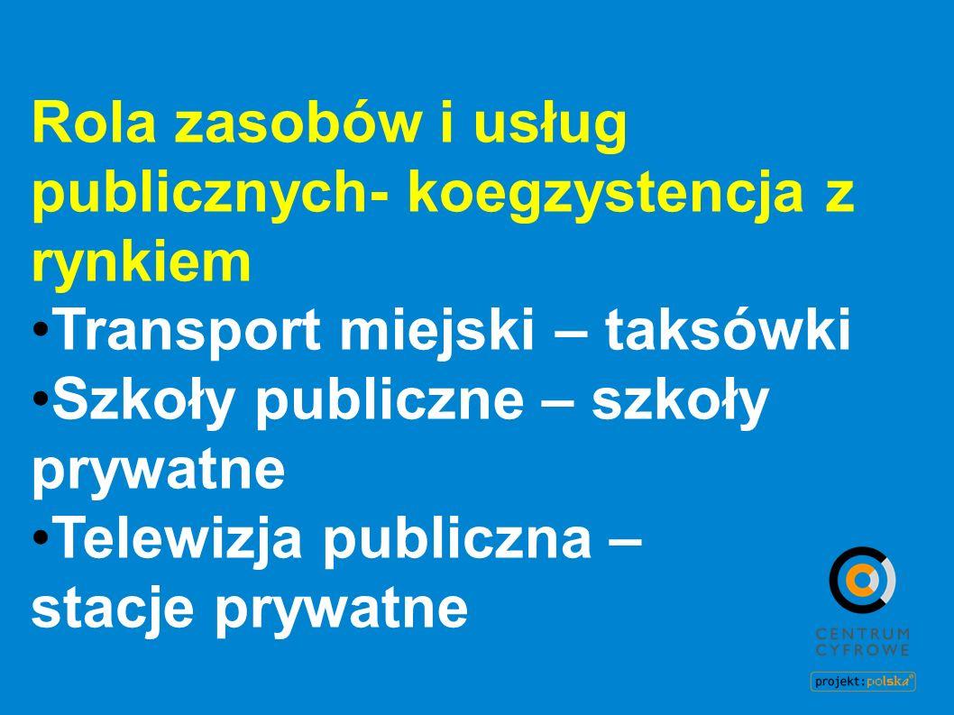 Rola zasobów i usług publicznych- koegzystencja z rynkiem