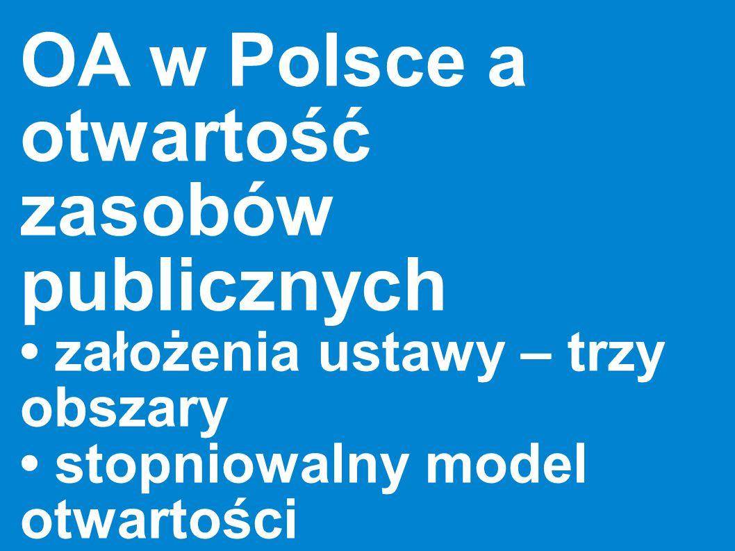OA w Polsce a otwartość zasobów publicznych