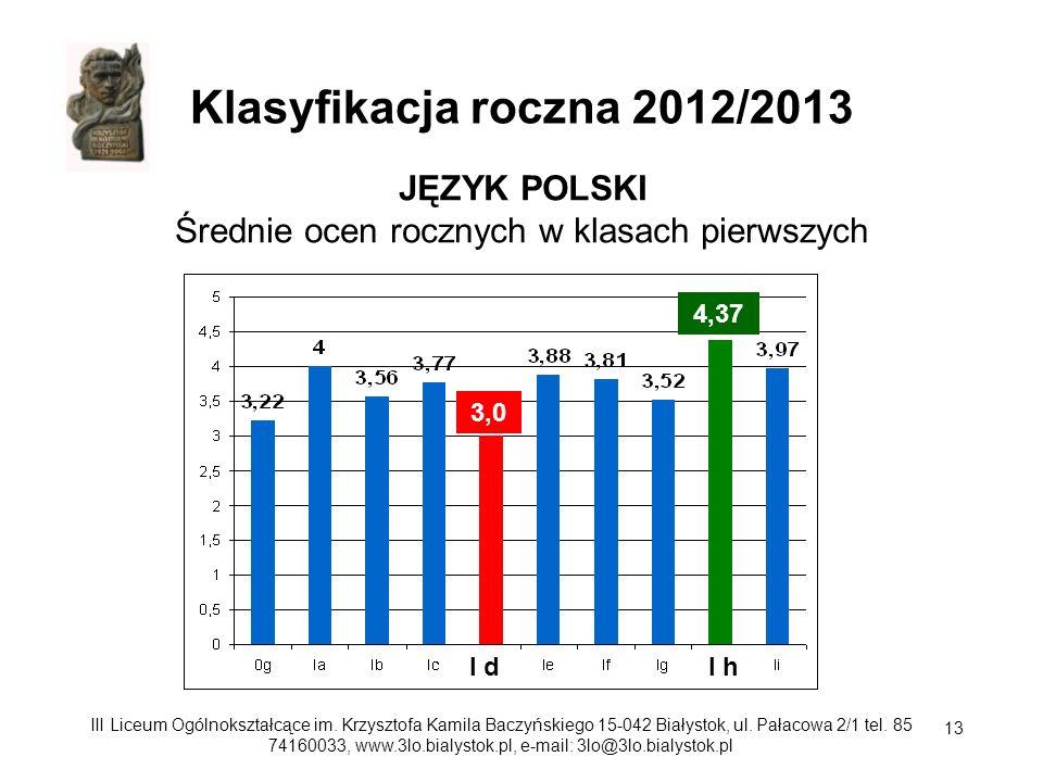 JĘZYK POLSKI Średnie ocen rocznych w klasach pierwszych