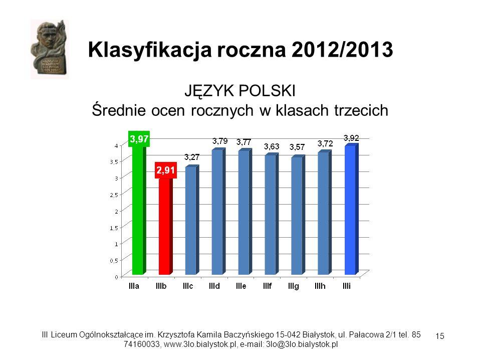 JĘZYK POLSKI Średnie ocen rocznych w klasach trzecich
