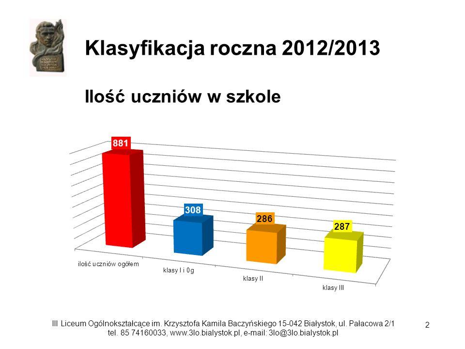 Klasyfikacja roczna 2012/2013 Ilość uczniów w szkole