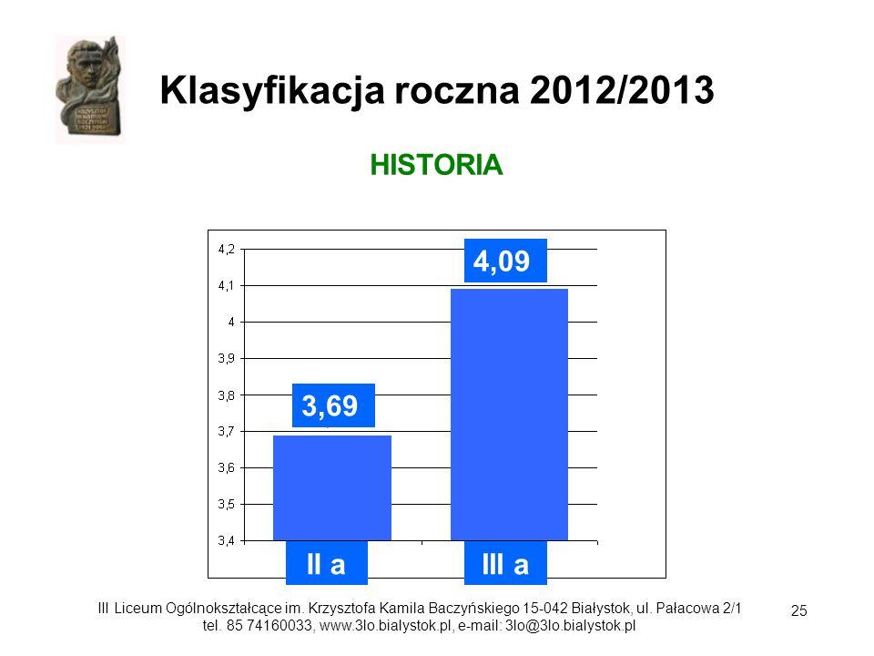 Klasyfikacja roczna 2012/2013 HISTORIA 4,09 3,69 II a III a