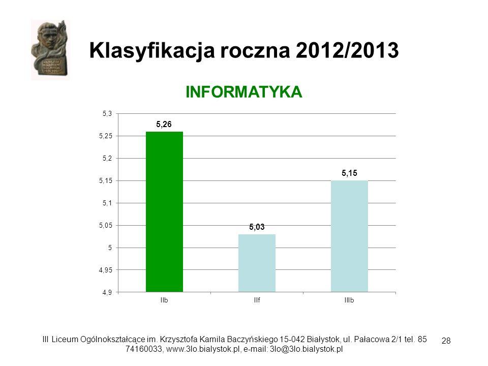 Klasyfikacja roczna 2012/2013 INFORMATYKA