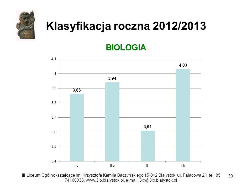 Klasyfikacja roczna 2012/2013 BIOLOGIA