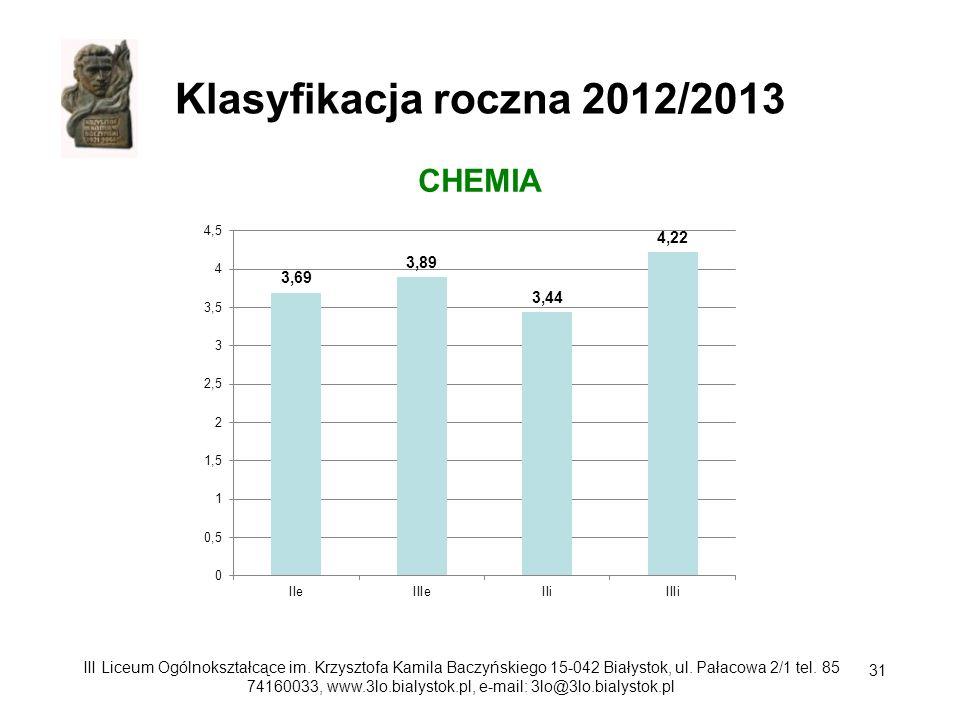 Klasyfikacja roczna 2012/2013 CHEMIA