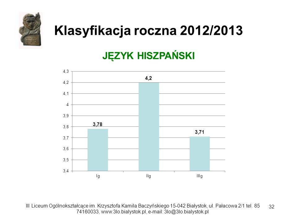 Klasyfikacja roczna 2012/2013 JĘZYK HISZPAŃSKI