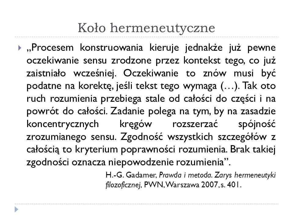 Koło hermeneutyczne