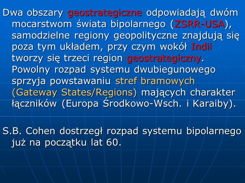 Dwa obszary geostrategiczne odpowiadają dwóm mocarstwom świata bipolarnego (ZSRR-USA), samodzielne regiony geopolityczne znajdują się poza tym układem, przy czym wokół Indii tworzy się trzeci region geostrategiczny. Powolny rozpad systemu dwubiegunowego sprzyja powstawaniu stref bramowych (Gateway States/Regions) mających charakter łączników (Europa Środkowo-Wsch. i Karaiby).