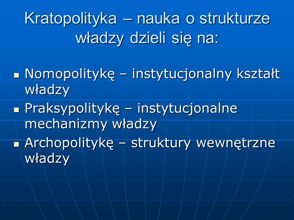 Kratopolityka – nauka o strukturze władzy dzieli się na: