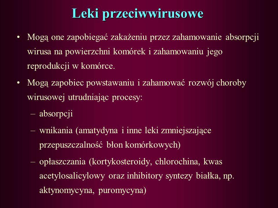 Leki przeciwwirusowe