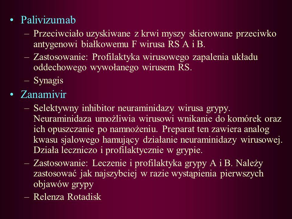 Palivizumab Zanamivir