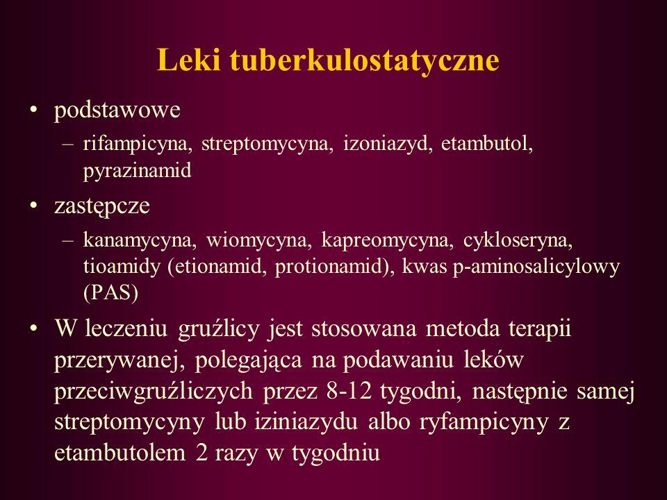 Leki tuberkulostatyczne
