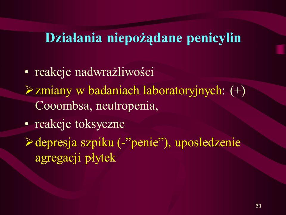 Działania niepożądane penicylin