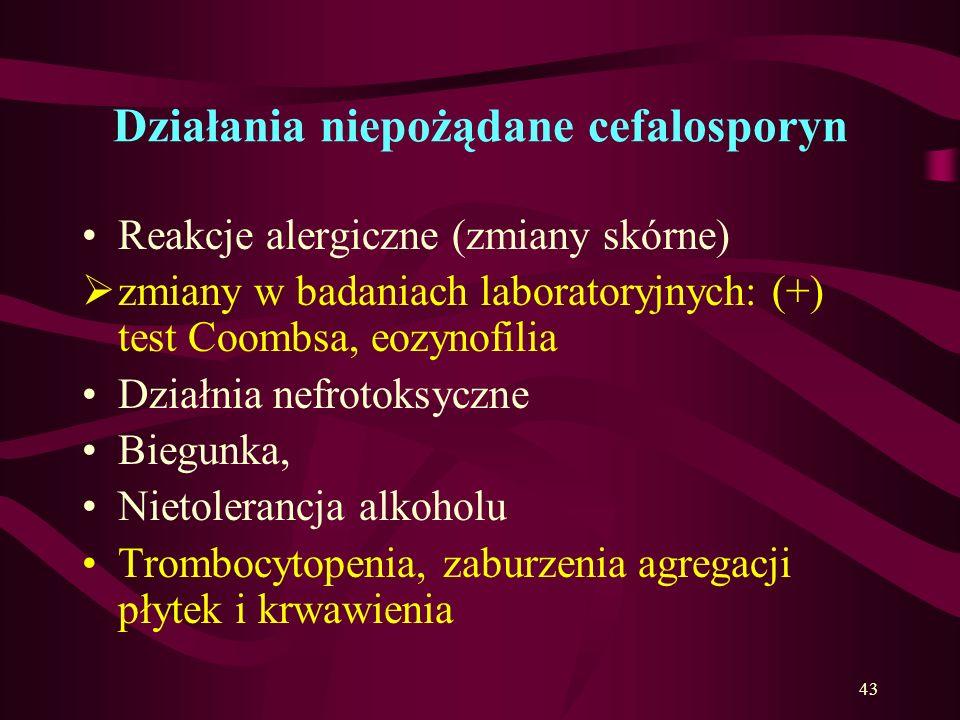 Działania niepożądane cefalosporyn