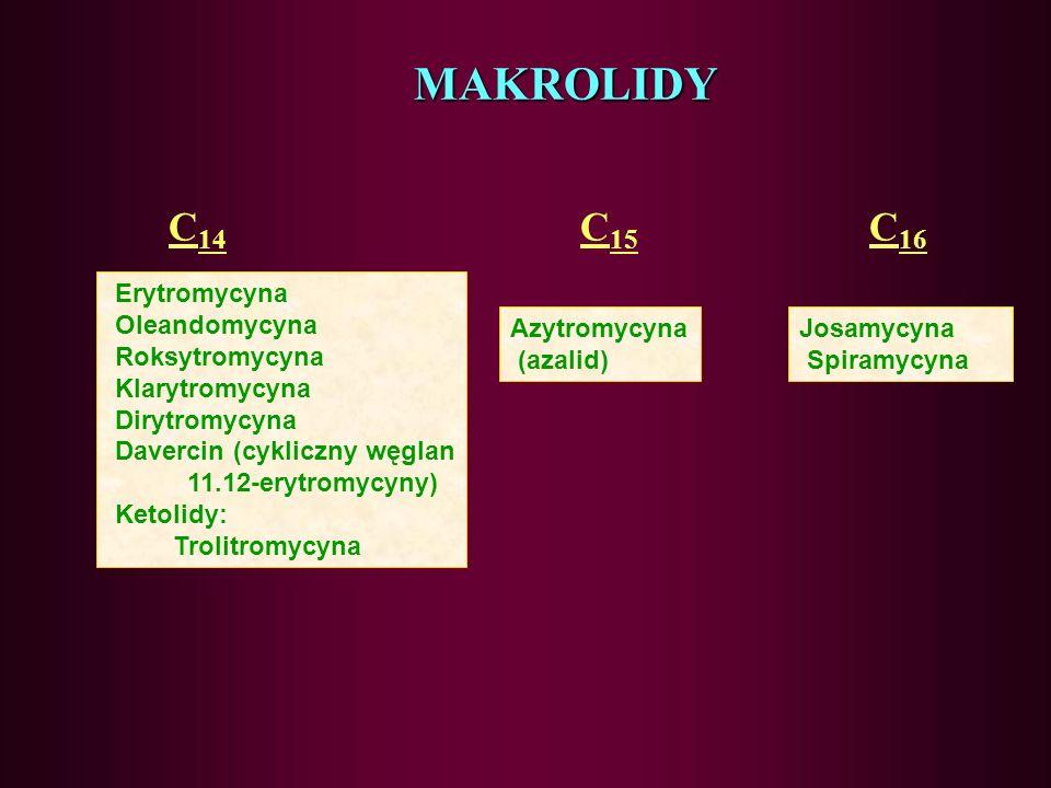 MAKROLIDY C14 C15 C16 Erytromycyna Oleandomycyna Roksytromycyna