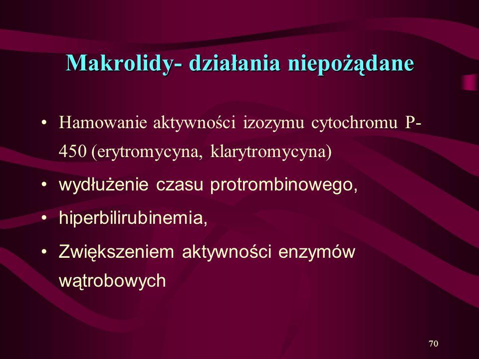 Makrolidy- działania niepożądane