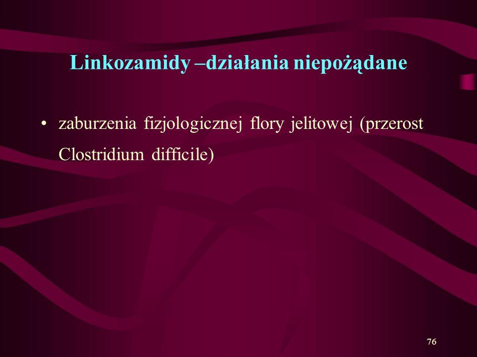 Linkozamidy –działania niepożądane