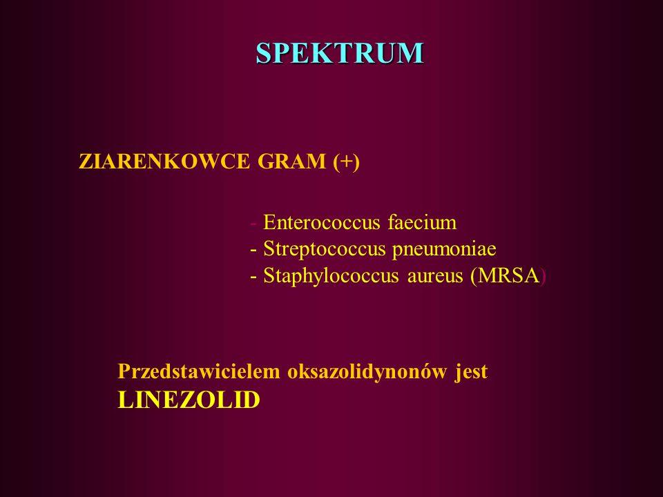 SPEKTRUM LINEZOLID ZIARENKOWCE GRAM (+) Enterococcus faecium
