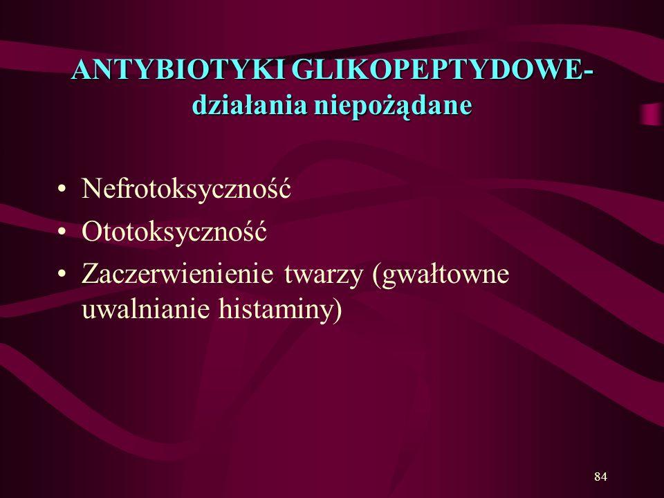 ANTYBIOTYKI GLIKOPEPTYDOWE- działania niepożądane