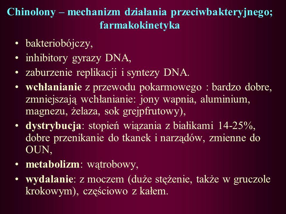 Chinolony – mechanizm działania przeciwbakteryjnego; farmakokinetyka