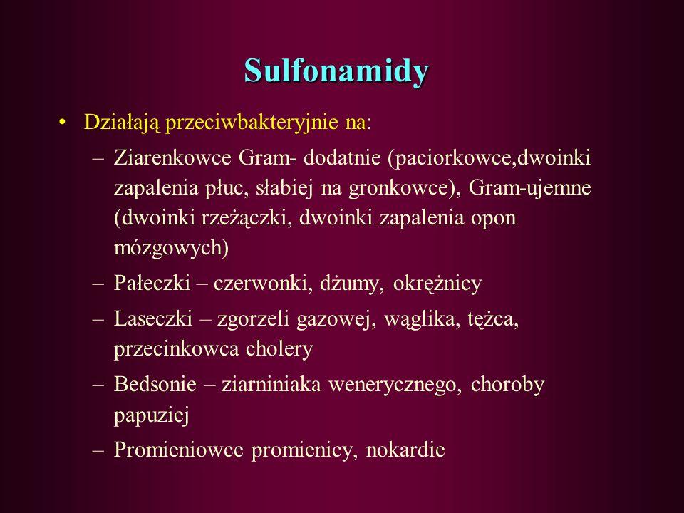 Sulfonamidy Działają przeciwbakteryjnie na: