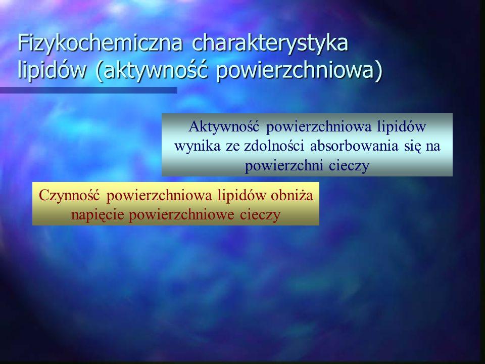 Czynność powierzchniowa lipidów obniża napięcie powierzchniowe cieczy