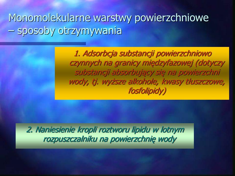 Monomolekularne warstwy powierzchniowe – sposoby otrzymywania