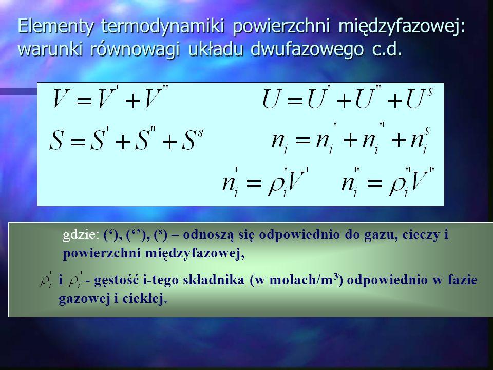 Elementy termodynamiki powierzchni międzyfazowej: warunki równowagi układu dwufazowego c.d.