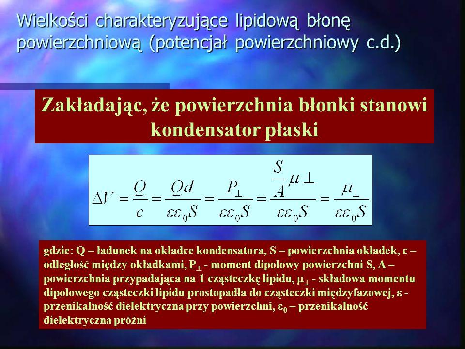 Zakładając, że powierzchnia błonki stanowi kondensator płaski