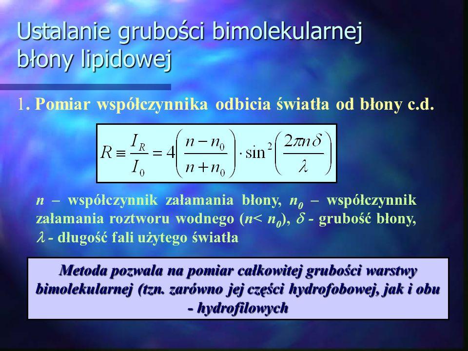 Ustalanie grubości bimolekularnej błony lipidowej