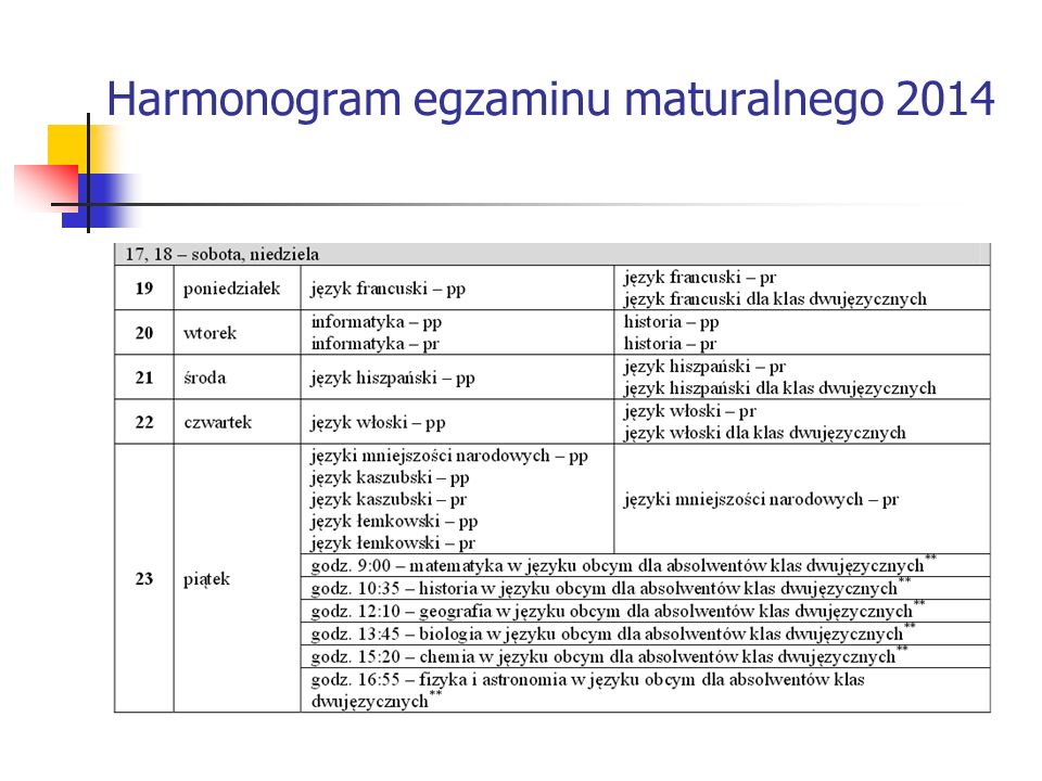 Harmonogram egzaminu maturalnego 2014