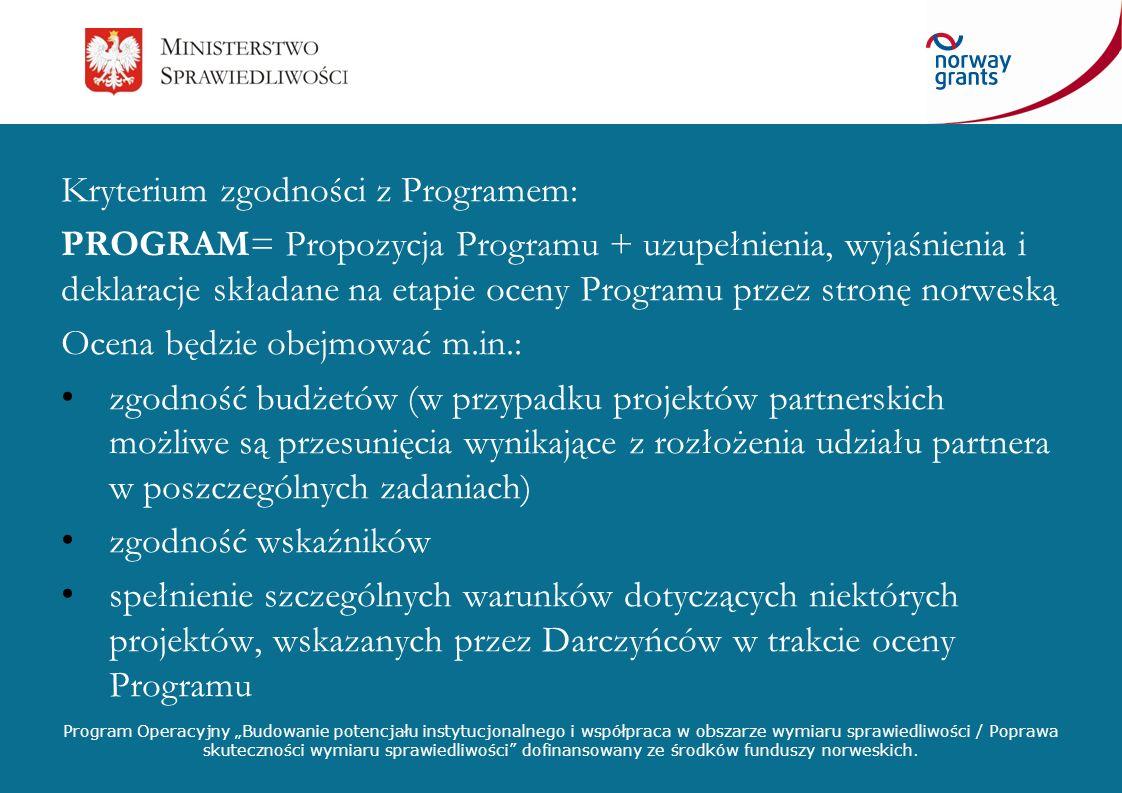 Kryterium zgodności z Programem: