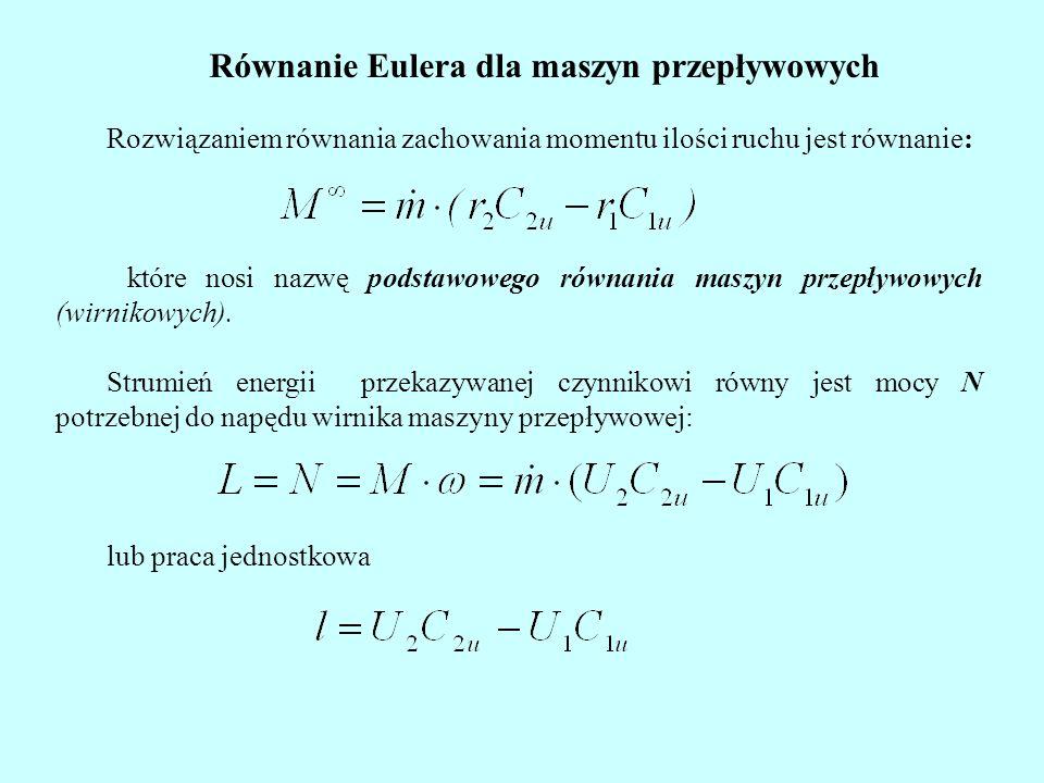 Równanie Eulera dla maszyn przepływowych