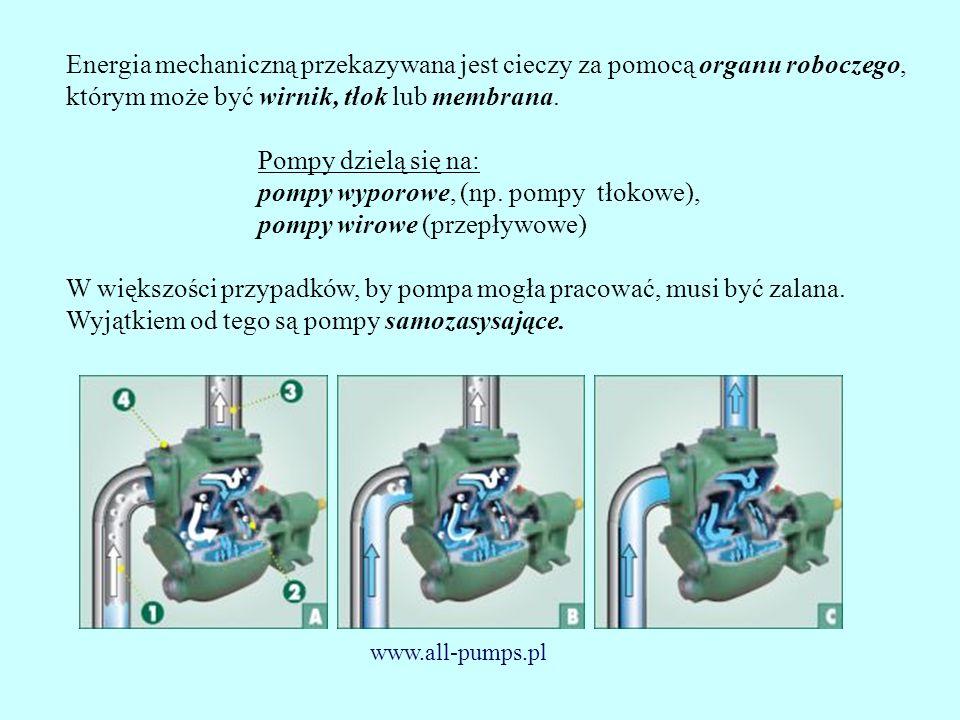 Pompy dzielą się na: pompy wyporowe, (np. pompy tłokowe),