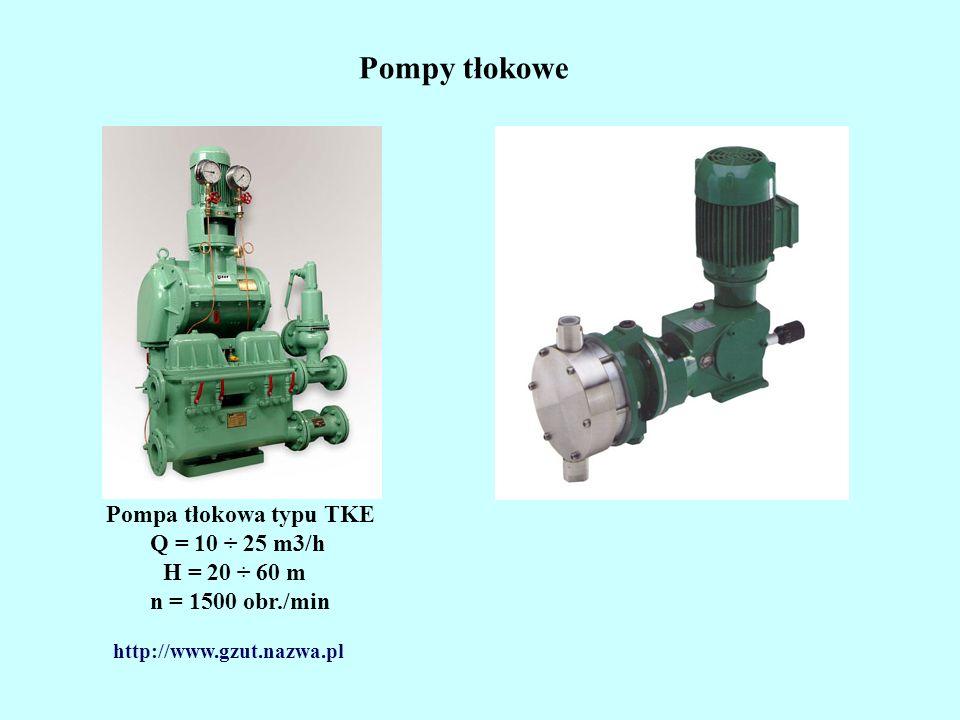 Pompy tłokowe Pompa tłokowa typu TKE Q = 10 ÷ 25 m3/h H = 20 ÷ 60 m