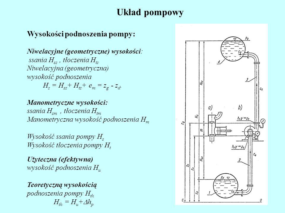 Układ pompowy Wysokości podnoszenia pompy: