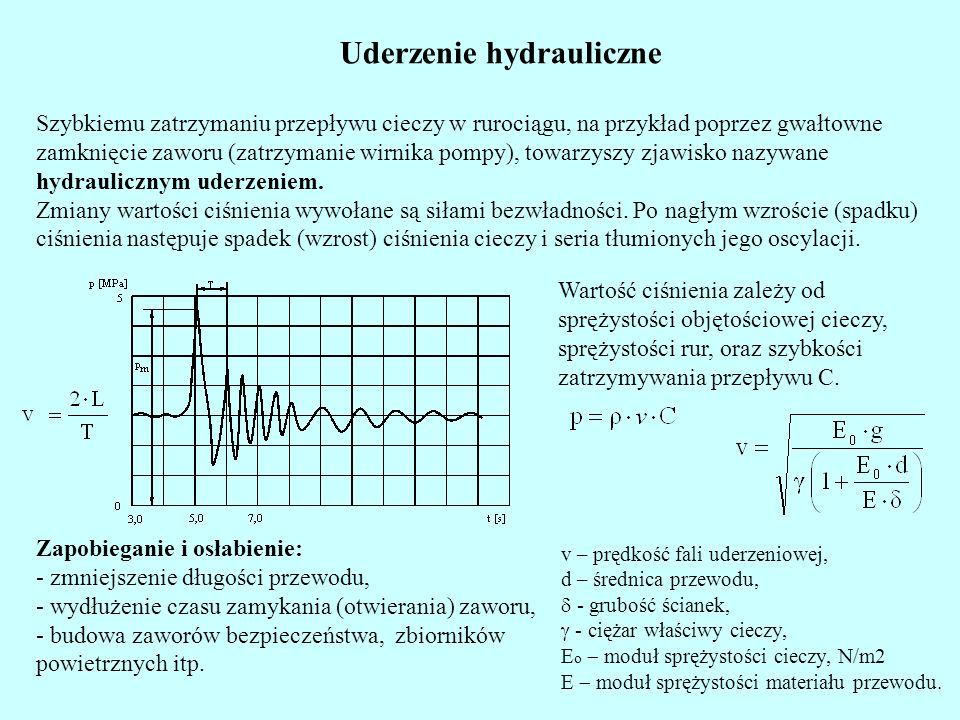 Uderzenie hydrauliczne