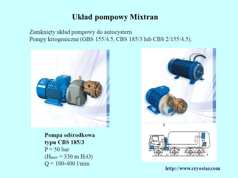 Układ pompowy Mixtran Zamknięty układ pompowy do autocystern