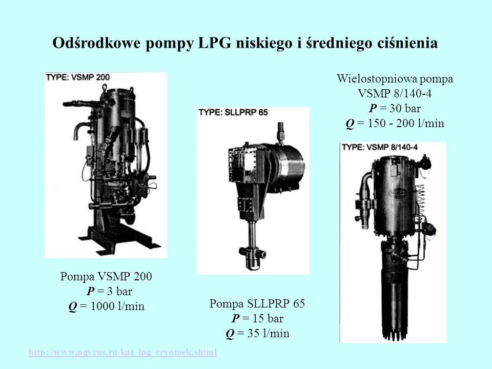 Odśrodkowe pompy LPG niskiego i średniego ciśnienia