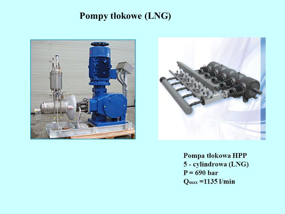 Pompy tłokowe (LNG) Pompa tłokowa HPP 5 - cylindrowa (LNG) P = 690 bar