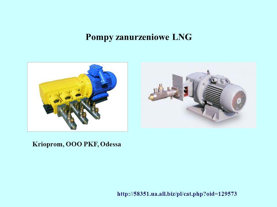 Pompy zanurzeniowe LNG