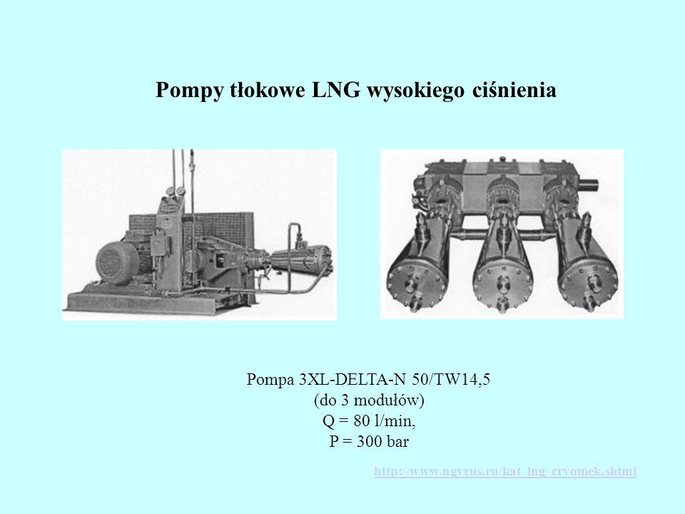 Pompy tłokowe LNG wysokiego ciśnienia