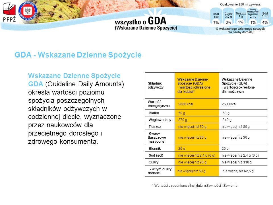 GDA - Wskazane Dzienne Spożycie