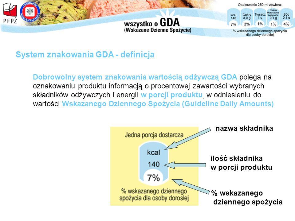 System znakowania GDA - definicja