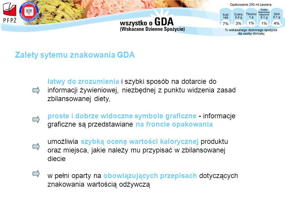 Zalety sytemu znakowania GDA