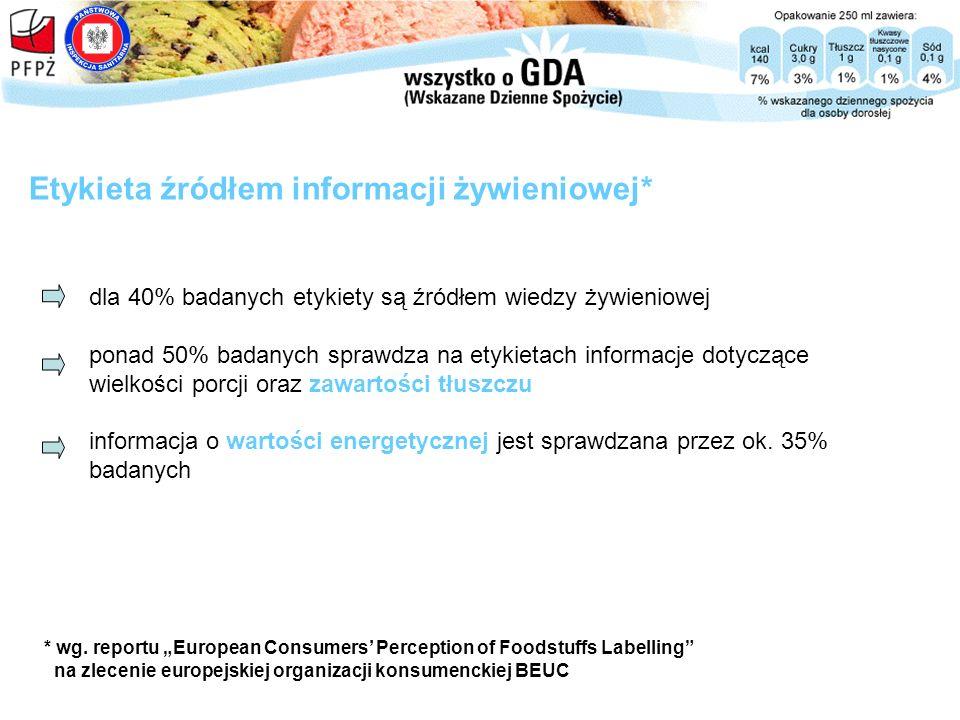 Etykieta źródłem informacji żywieniowej*