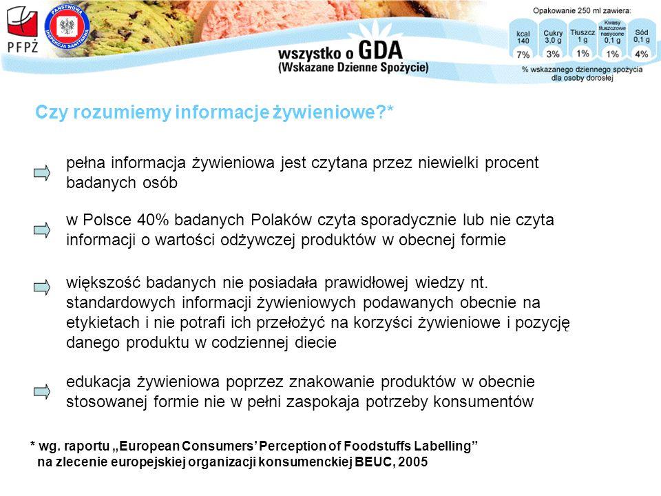 Czy rozumiemy informacje żywieniowe *