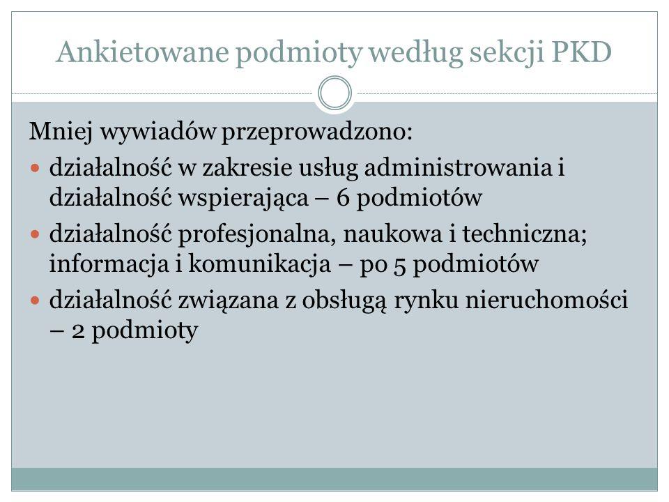 Ankietowane podmioty według sekcji PKD