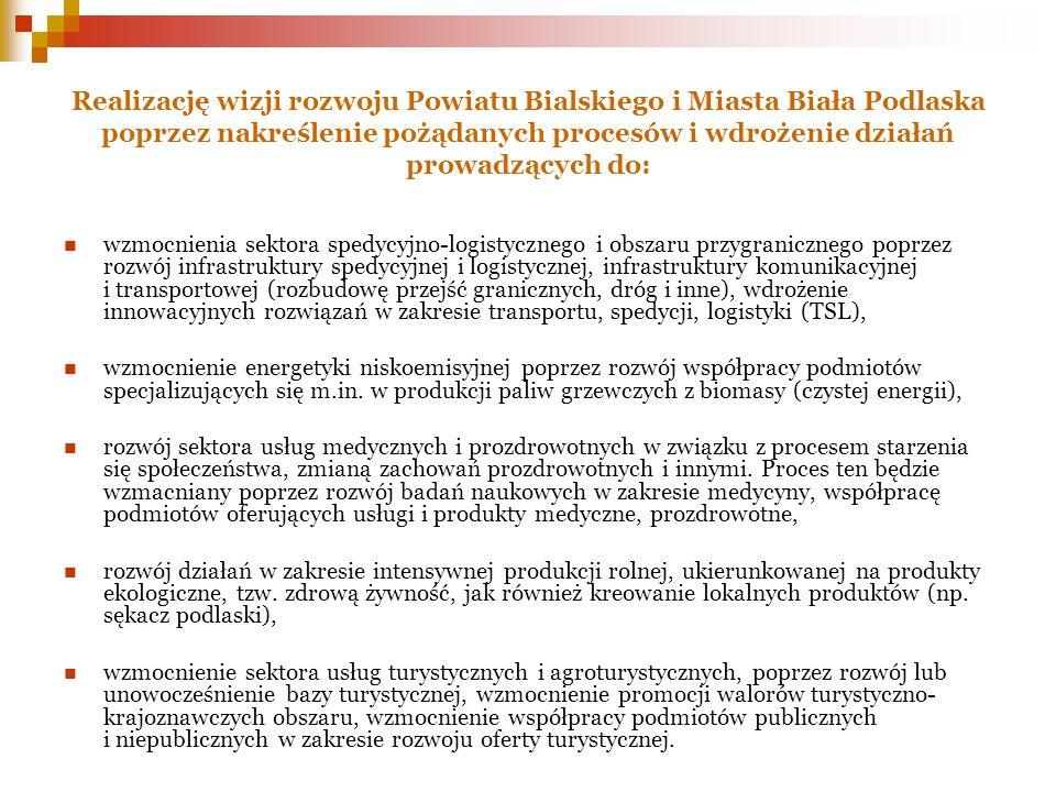 Realizację wizji rozwoju Powiatu Bialskiego i Miasta Biała Podlaska poprzez nakreślenie pożądanych procesów i wdrożenie działań prowadzących do: